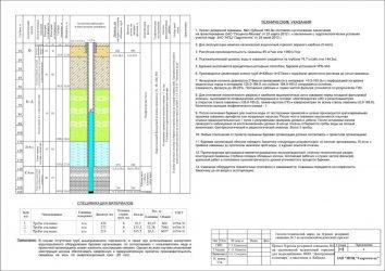 Наблюдательные скважины нормативная документация