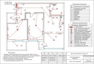 Требования к исполнительной документации по электромонтажным работам