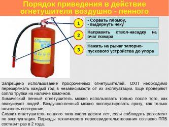 Срок использования огнетушителей порошковых