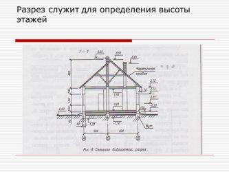 Верхняя отметка здания определение