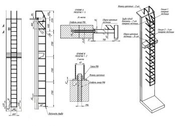 Пожарная лестница на кровлю нормы