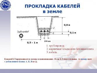 Прокладка кабеля в земле нормы ПУЭ